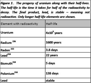 11-01-16 radon graphic nick