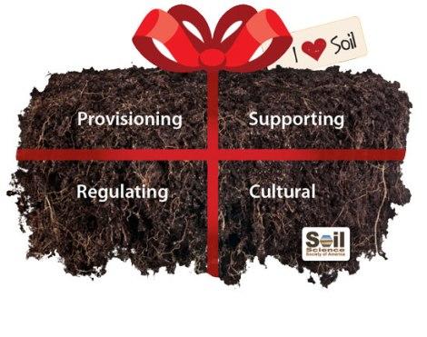 Soil as a gift