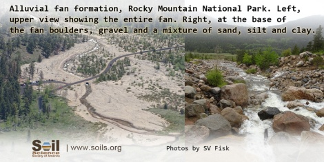 Left, an upper view of trees and soil in a fan shape, with roads passing through. On right, boulders and gravel along a stream bed.